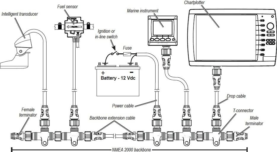 lowrance - nmea 2000 4 way t-connector - micro t - marine network - tee